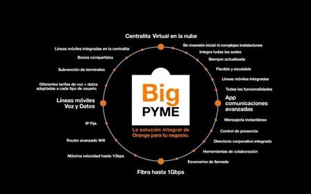 Orange Big PYME acerca los servicios de grandes empresas a la pequeña y mediana empresa