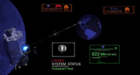 La NASA establece una conexión de 622 Mbps con la Luna