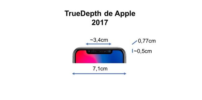 TrueDepth apple 2017
