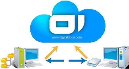 DigitalDocu, digitalización certificada en modelo SaaS