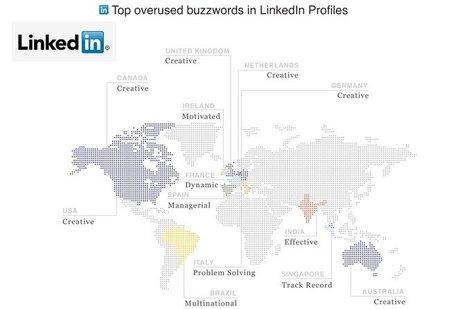 Las diez palabras más utilizadas en 2011 en LinkedIn