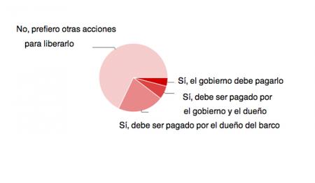 encuestabarco3.png