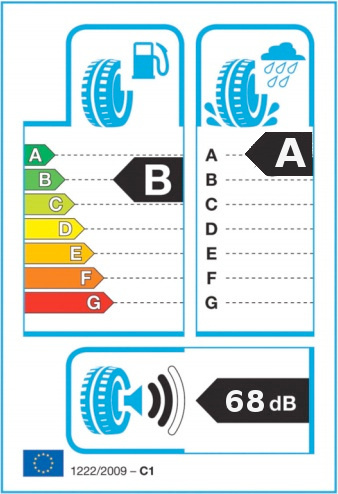 Etiqueta europea de neumáticos