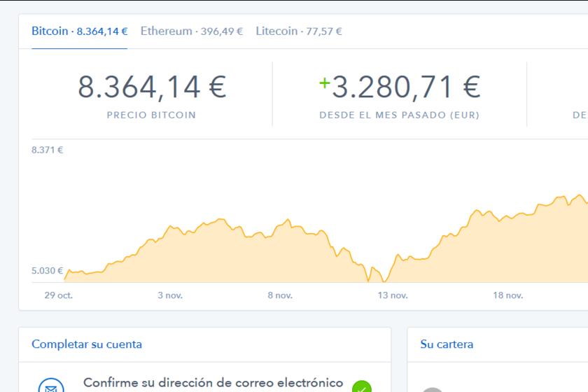 Precio en euros del bitcoin