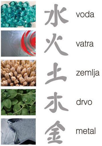 Colores y Feng Shui