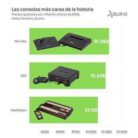 Consolas 2 004