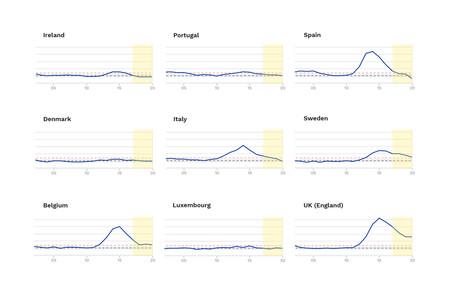 Un exceso de 177.000 muertes: qué dicen los datos del MoMo sobre el coronavirus en Europa