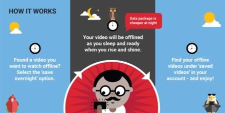 YouTube India Smart Offline