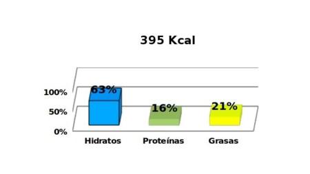 tablacalorias1