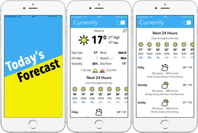 Today's Forecast para iPhone