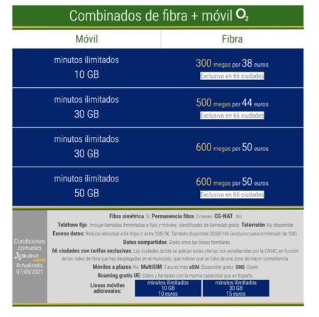 Nuevos Combinados De Fibra Y Movil O2 En Mayo De 2021