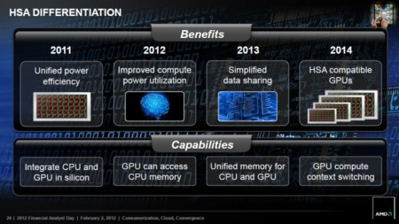 AMD future