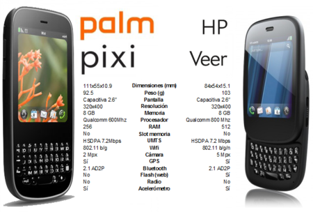 HP Veer como heredera de la Palm Pixi Plus
