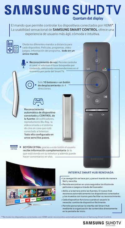 Samsung Smart Tv Manual Controls