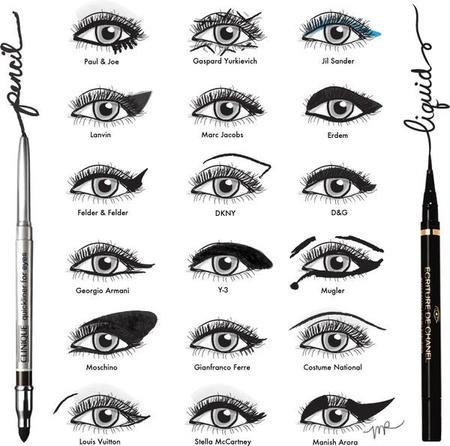 La pasarela apuesta por el eyeliner: los looks de los diseñadores para el próximo otoño