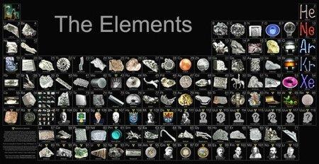 ¿Qué pasaría si todos los elementos de la tabla periódica se juntaran a la vez?