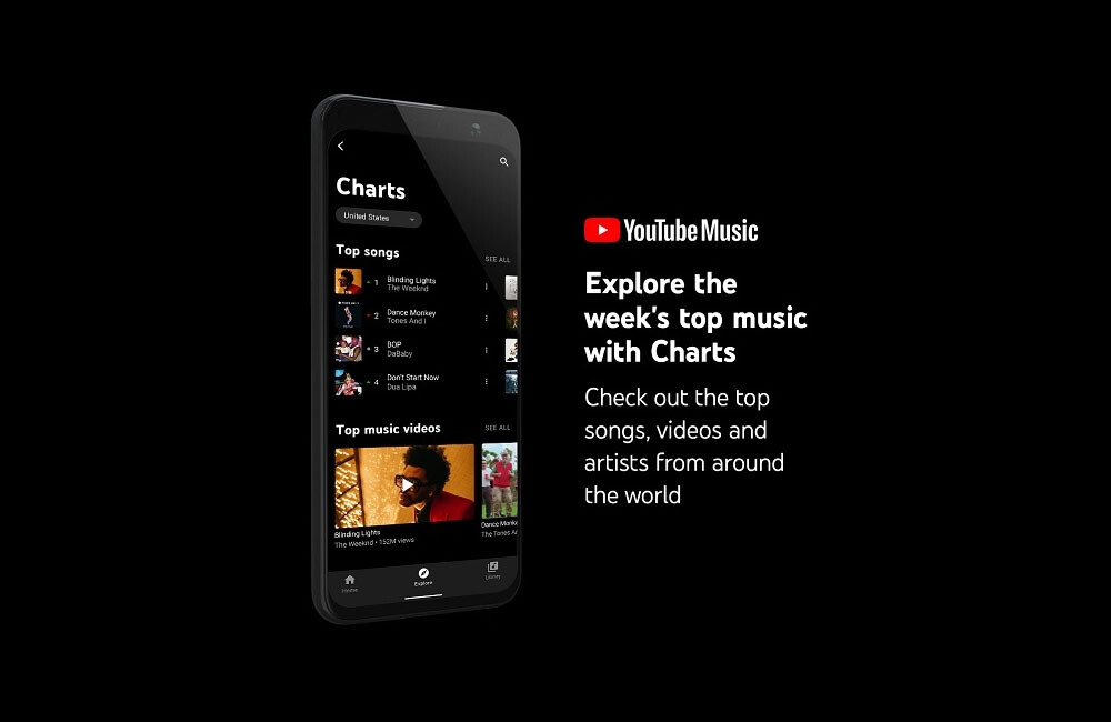 YouTube Music ya permite explorar las listas de éxitos de todo el mundo