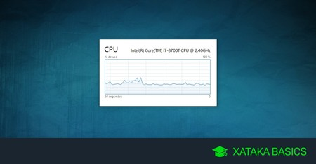 Cómo ver el rendimiento de la CPU, RAM o conexión de tu PC en tiempo real con Windows 10
