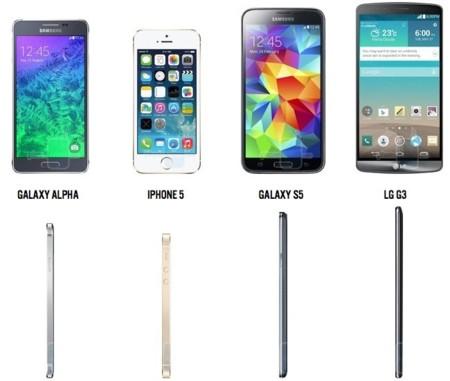 ¿Cómo es físicamente Galaxy Alpha comparado con otros smartphones?