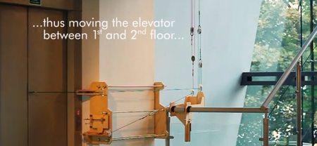 La máquina que desperdicia energía eternamente y su moraleja para el hogar