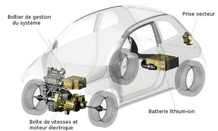 Fiat 500 híbrido esquema técnico