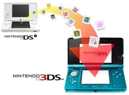 """La Nintendo 3DS se actualiza para facilitarte la """"mudanza"""" a juegos descargados"""