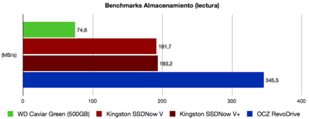 coolpc-ssd-bench-lect.png