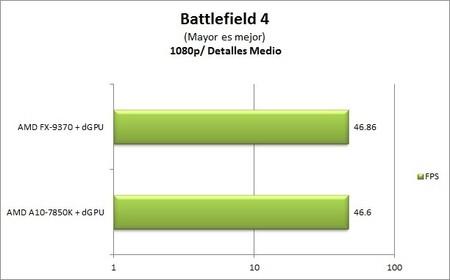 fx-9370_battlefield4