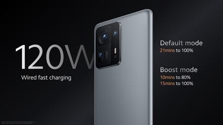 Xiaomi Mi Mix 4 Oficial Carga 120w