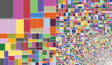 fragmentacion-android.png