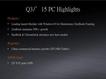 Asus Q3 2015