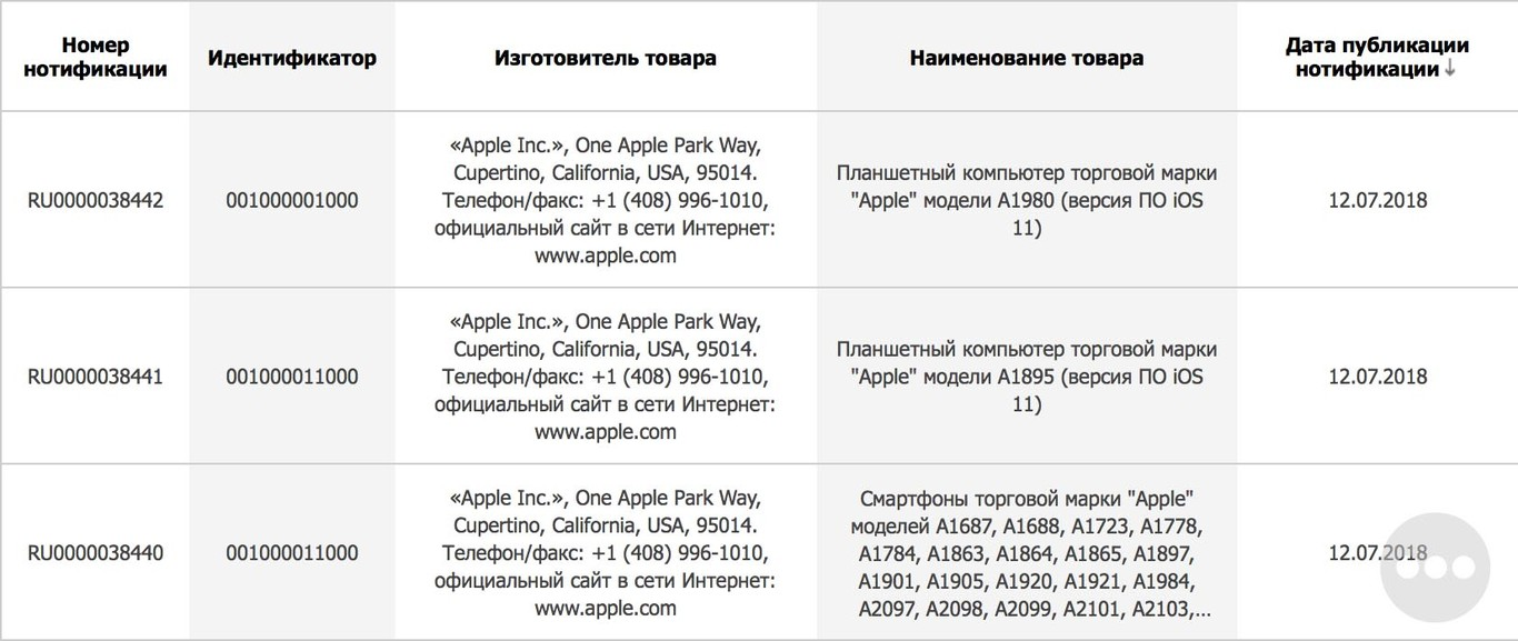 Apple CEE