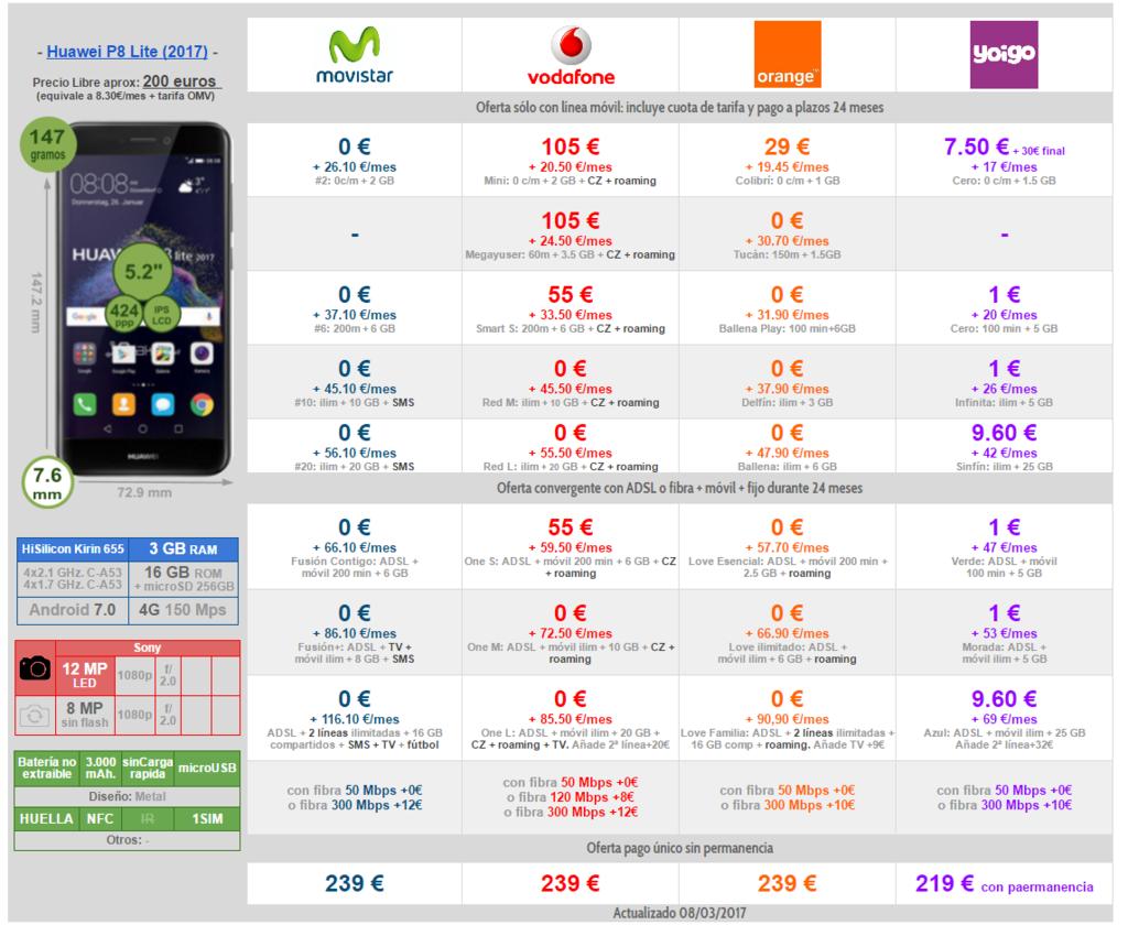 Huawei p8 lite 2017 con pago a plazos orange y yoigo for Oficinas yoigo