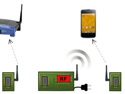 Passive WiFi, el sustituto de Bluetooth en el hogar que consume 1.000 veces menos energía