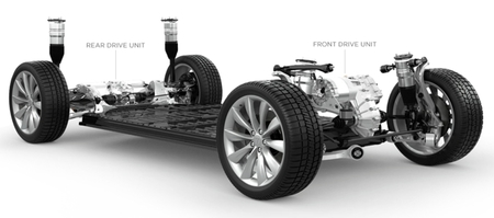 Tesla Model X plataforma