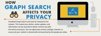 Graph Search de Facebook se hará público pronto ¿estás preparado?