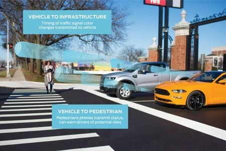 Ford quiere que sus coches estén conectados a peatones, otros autos e infraestructura para 2022