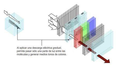 LCD explicacion 2.jpg