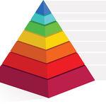 ¿Basamos nuestra alimentación en una pirámide alimentaria desastrosa? Cambios necesarios (y II)