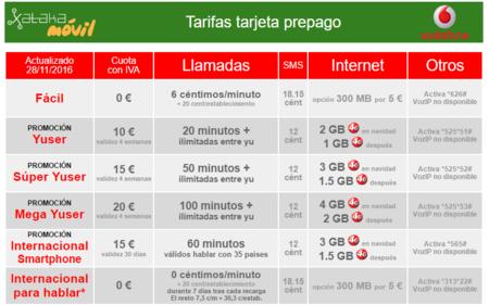 Tarifas Tarjeta Prepago Vodafone Con Promocion De Navidad