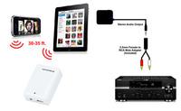 Reproduce música de forma inalámbrica en tu viejo equipo de sonido con un adaptador Bluetooth