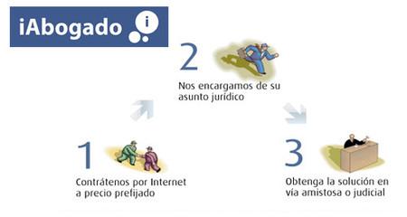 iAbogado, servicios legales en internet para pymes