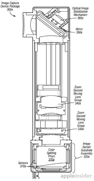 Apple Patente Foto