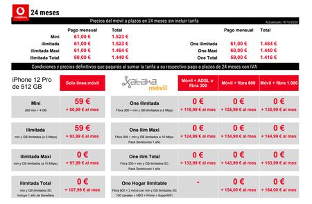 Precios Iphone 12 Pro De 512 Gb A Plazos Con Tarifas Vodafone