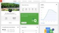 Google+ incorpora un panel de control para las páginas
