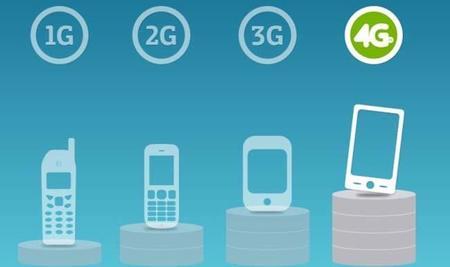 ¿Qué es una tarjeta USIM? Renueva tu SIM para disfrutar de la tecnología LTE de Movistar