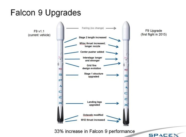 Spacexs Powered Up Falcon 9 Rocket Will Try To Land In Florida