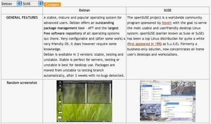 Comparación de distribuciones de Linux