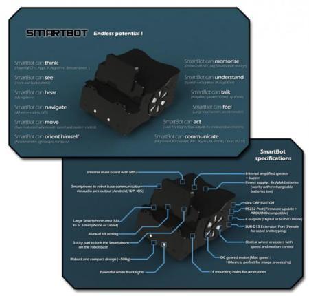 Especificaciones SmartBot