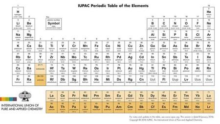 Elements Kzqb 620x349 Abc